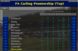 Classic Championship Manager: Flipmode is tha squad for tha year of