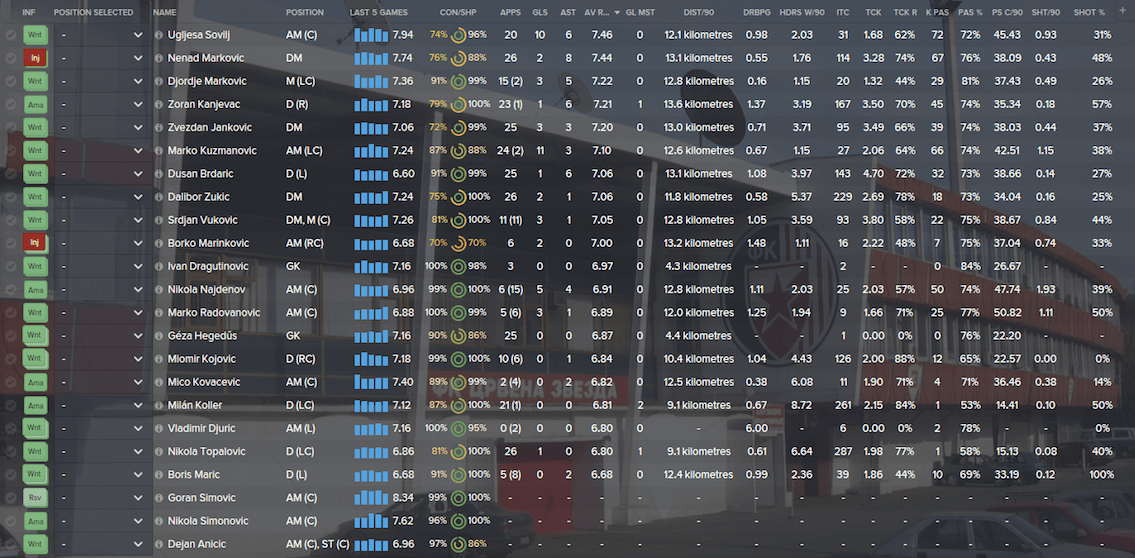 squad by stats (1)