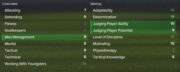 Martin Reyna, my assistant manager
