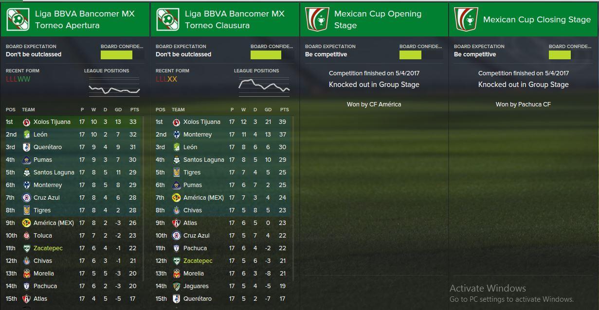 end of season positions