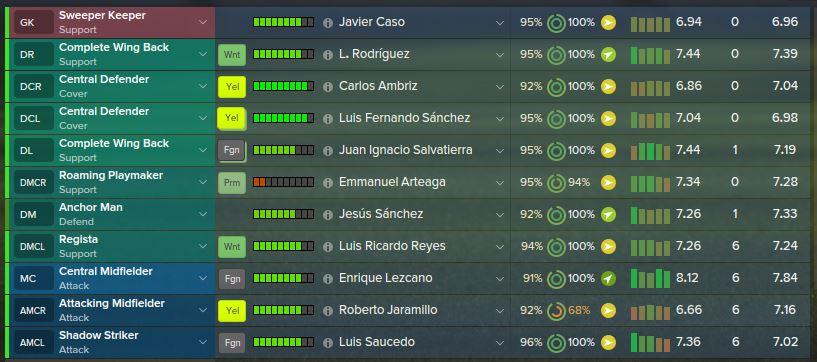 toluca starting XI