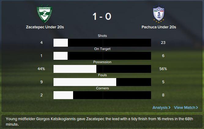 U20 vs Pachuca